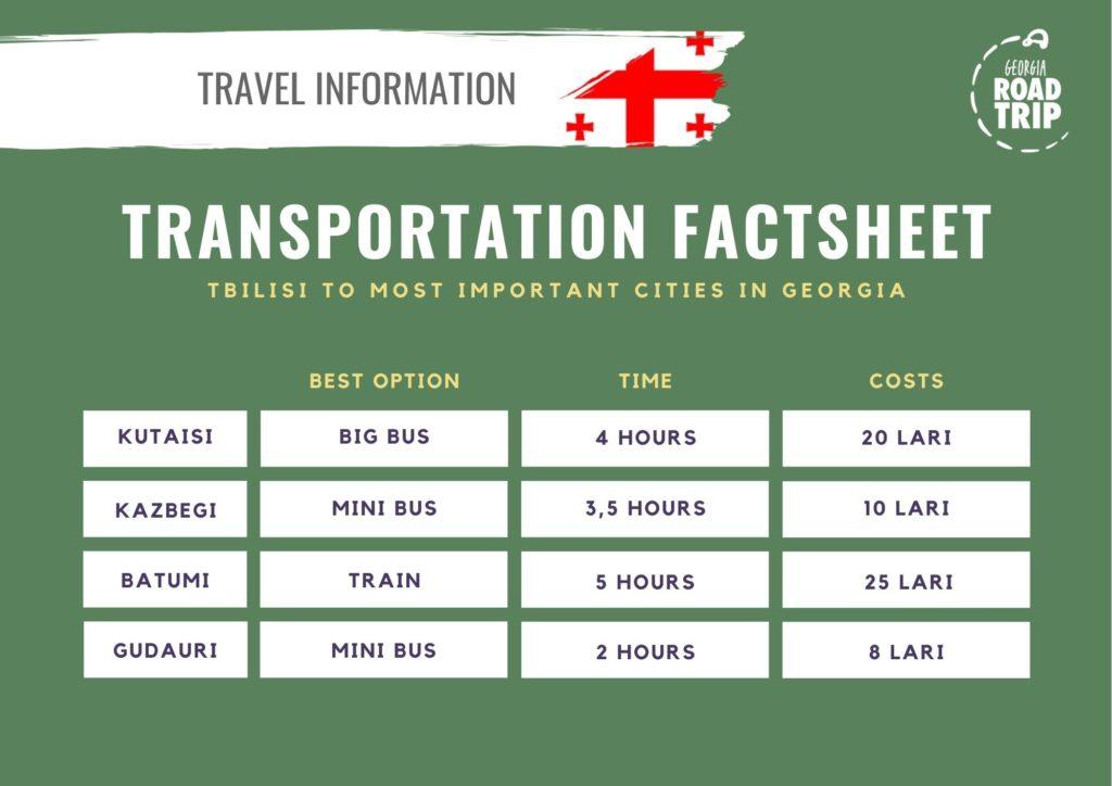 public transportation factsheet